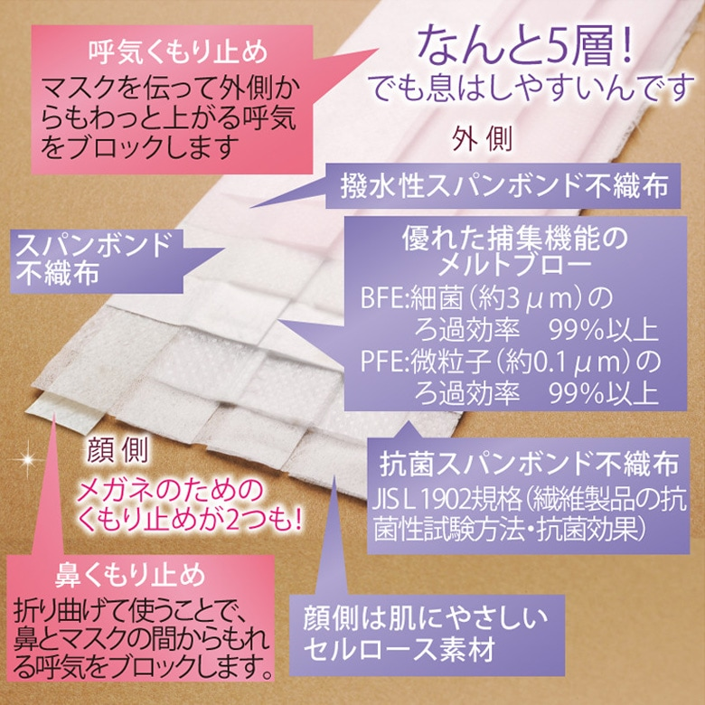 PDR かさね 5層マスク 日本製 30枚入り【個包装ではございません】【メール便不可】
