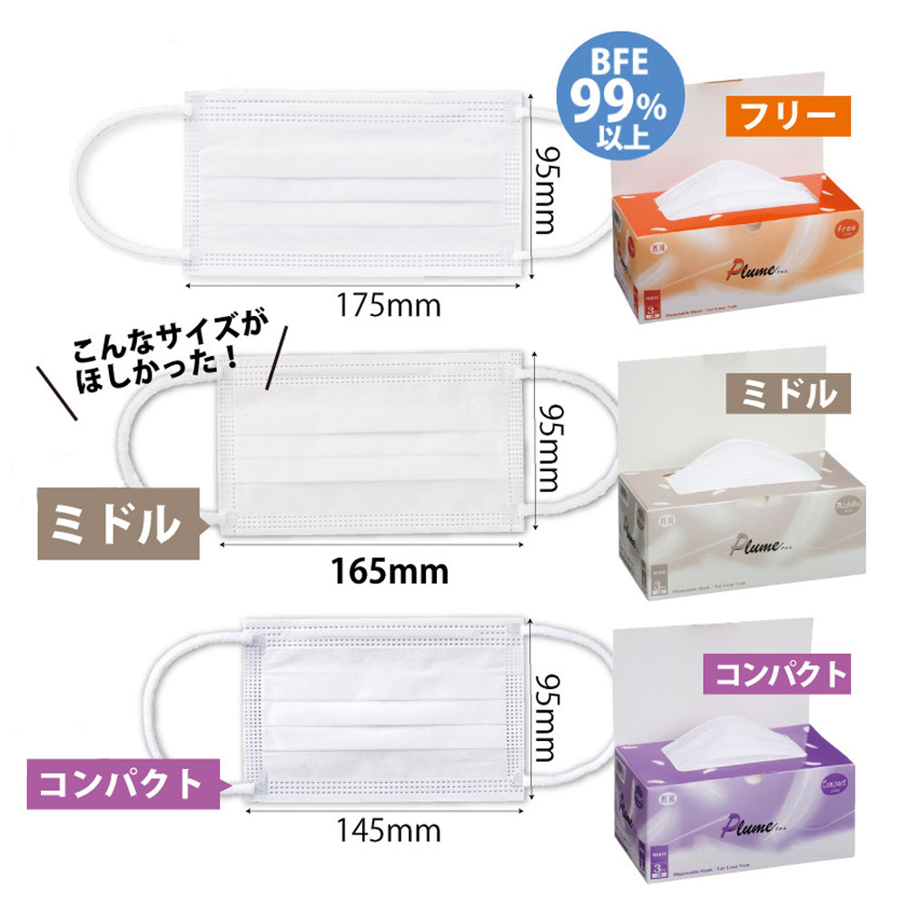 1箱 PDR 極太ボア耳ゴムマスク プルム コンパクト 50枚入【メール便不可】
