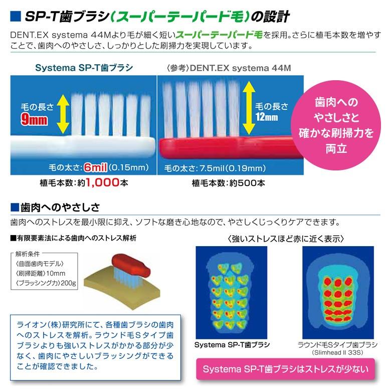 システマ SP-T 歯ブラシ 1本【メール便可 15本まで】