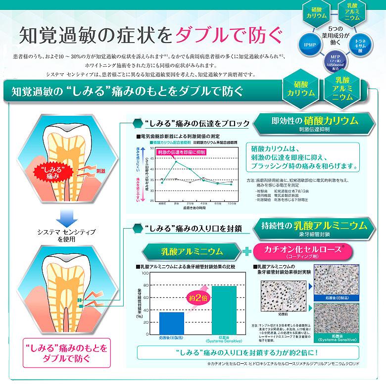【歯磨き粉 フッ素】1本 システマ センシティブ 高濃度フッ素1450ppmF  85g【医薬部外品】【メール便不可】