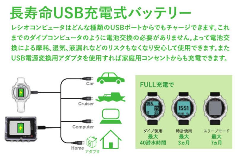 RATIO(レシオ) iX3M GPS Easy(アイ・エックス・スリー・エム)