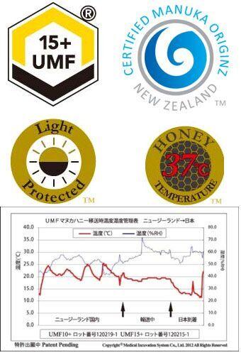 マヌカハニー UMF 15+ ハチミツ ニュージーランド産 オーガニック 250g 5大保証書付