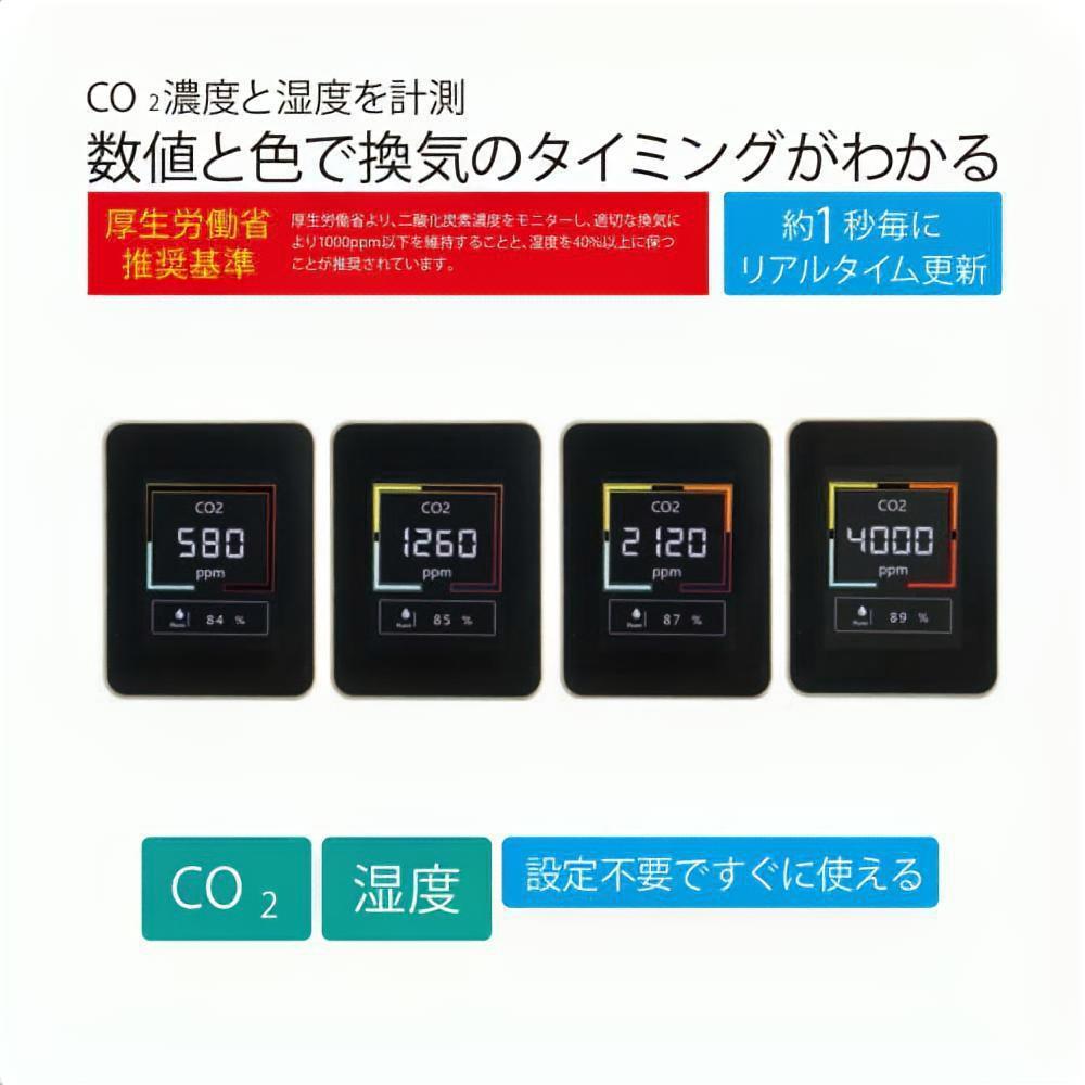 二酸化炭素濃度チェッカー