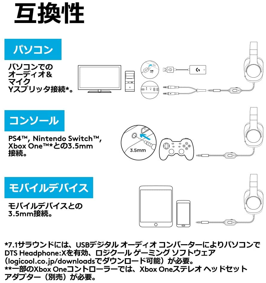 Logicool G ゲーミングヘッドセット 有線 G433BK 高音質 7.1ch Dolby 3.5mm usb 軽量 ノイズキャンセリング 単一性 着脱式マイク PC PS4 Switch Xbox スマホ 国内正規品