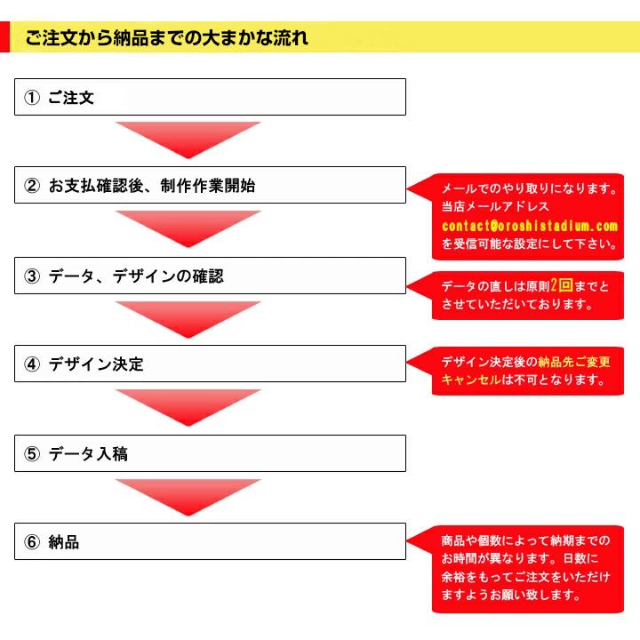 【予約注文12/15出荷予定】【名入】お年賀マスク 5枚入×400個セット