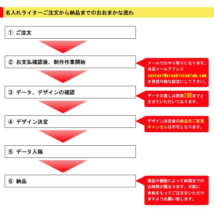 TTS 注入式点火棒ライター カチッポ彩火-ayaka-  黒1色 500本セット