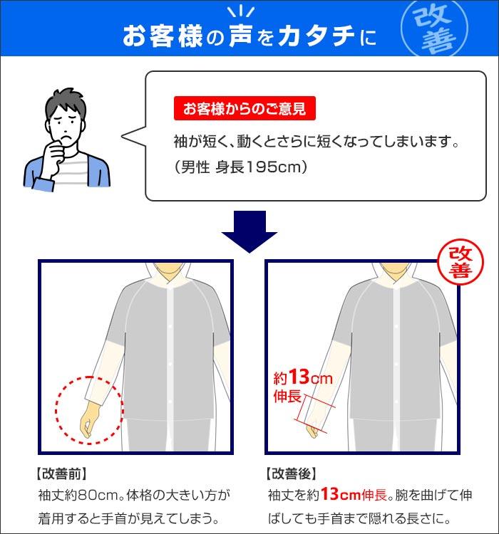 オリジナル 特大サイズポケットレインコート 男女兼用 10個セット