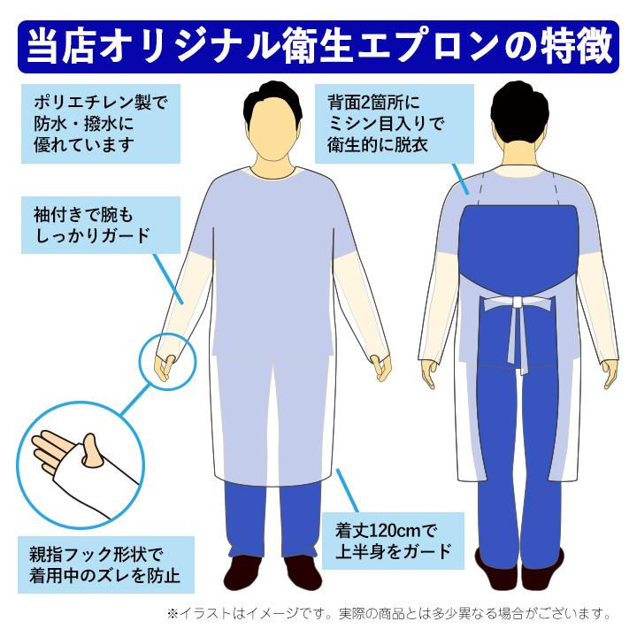 【即納】使い捨て衛生エプロン 男女兼用フリーサイズ 200枚セット(2c/s)