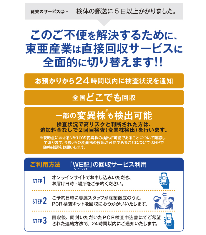 【即納】新型コロナウイルス PCR検査 唾液採取用検査キット 5個セット