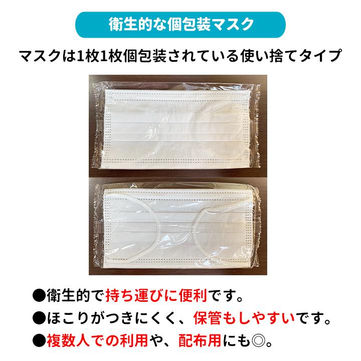 【個包装】 【小さめサイズ】 ふんわり不織布マスク50枚入 スリムボックス 1箱 【メール便投函】