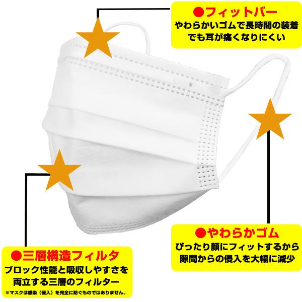 不織布マスク 小さめ 60枚入 40箱セット(2,400枚、1c/s)
