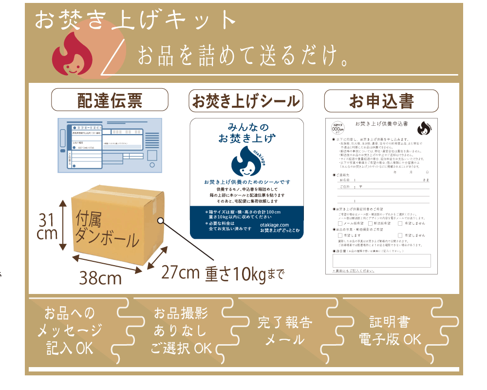 ボックスサイズ100(箱付き)   神社への送料込み