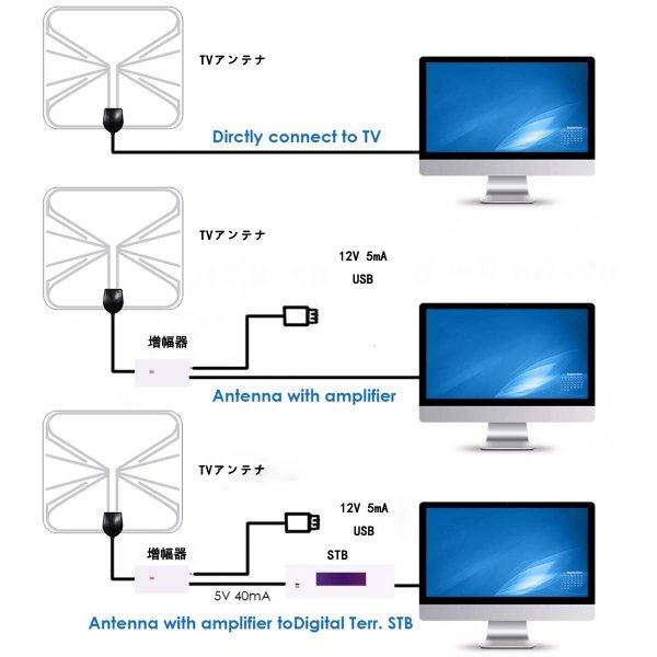 室内 HD テレビ 地デジアンテナ テレビアンテナ USB式 地デジペーパーアンテナ 超薄型設置簡単 増幅器付き ケーブル付き