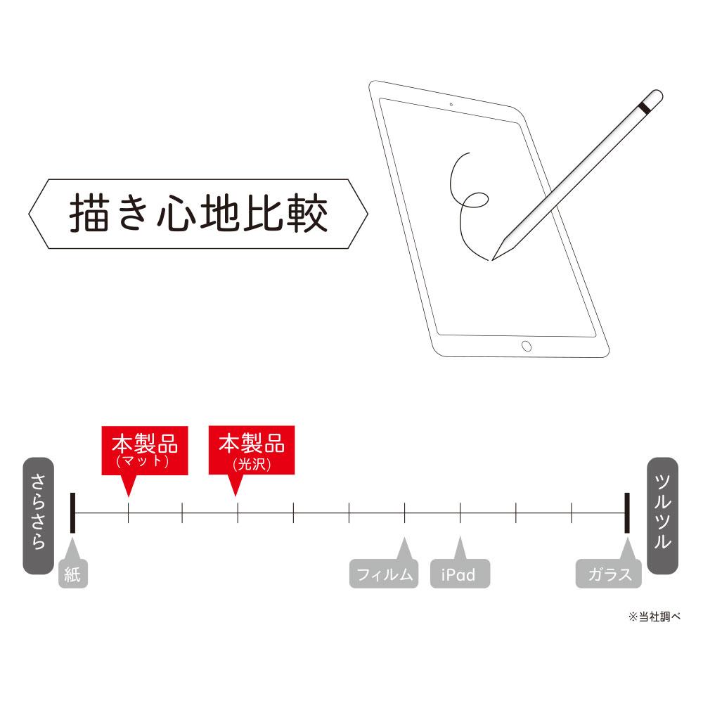 iPad 10.2インチ(第7世代)対応 紙のような描き心地のフィルム ペーパーライクフィルム 光沢タイプ(OWL-PFIB10201-CL)