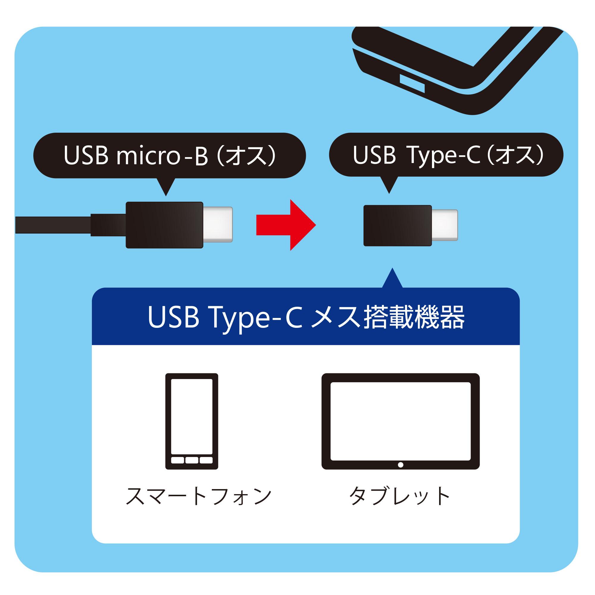 microUSBをUSB Type-Cに変換できるアダプター メタリックカラー(OWL-ADCMFM)宅C