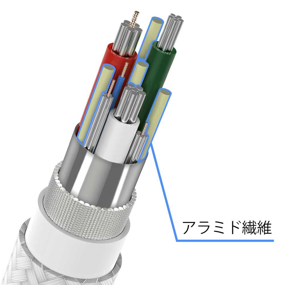 超タフストロングケーブル USB Type-A to USB Type-C 100cm 1m 屈曲試験25万回合格 (OWL-CBACA10)