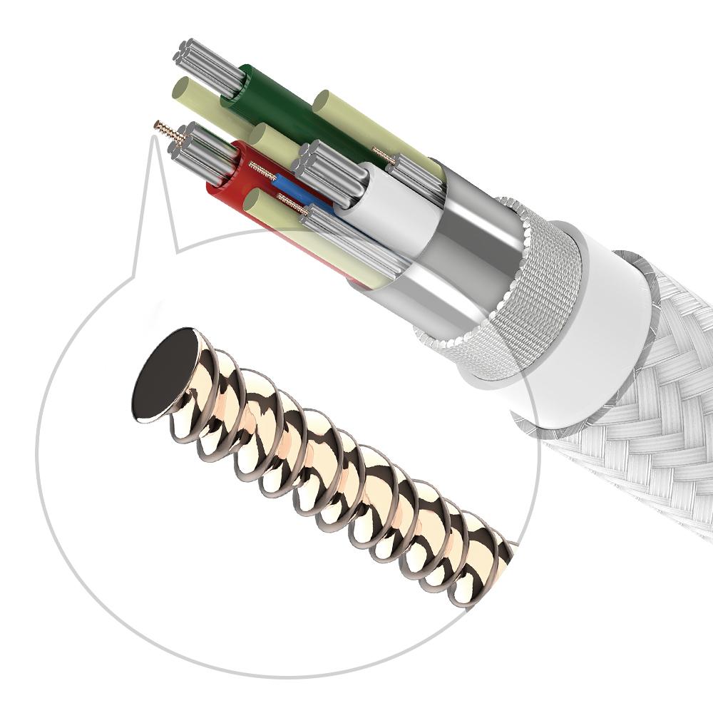 超タフストロングケーブル USB Type-A to USB Type-C 150cm 1.5m 屈曲試験25万回合格 (OWL-CBACA15)