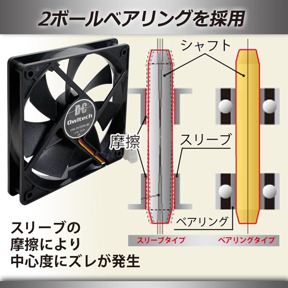 ケース用DCファン 2ボールベアリング 120mmサイズ 1400rpm/28.1dBA(OWL-FE1225SLS)宅C