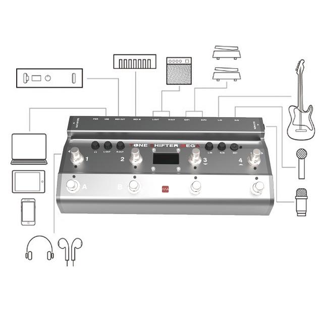 MeloAudio Toneshifter MEGA【数量限定特価】
