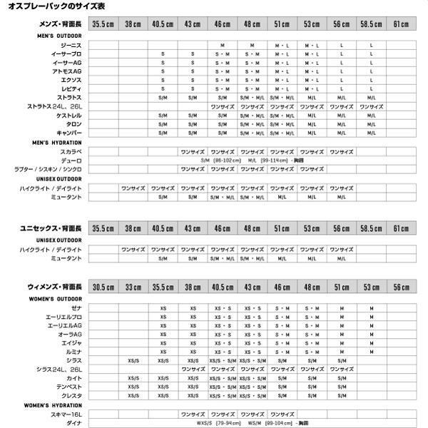 【20%OFF】OSPREY(オスプレー)エーリエルAG 65 OS50066