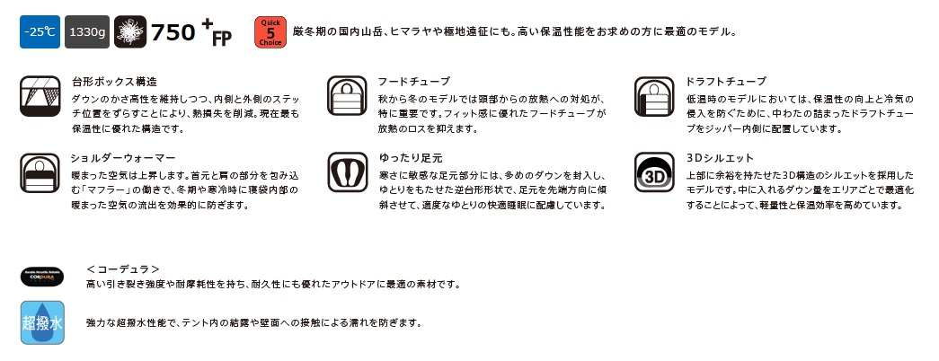 ISUKA(イスカ) エアドライト860 151832 【oxtosコンプレッションバッグ15L付】