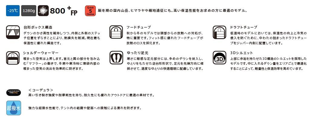 ISUKA(イスカ) エアプラス810 152532 【oxtosコンプレッションバッグ15L付】