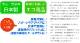 アイクール2 涼感持続ネッククーラー【メール便発送可能】