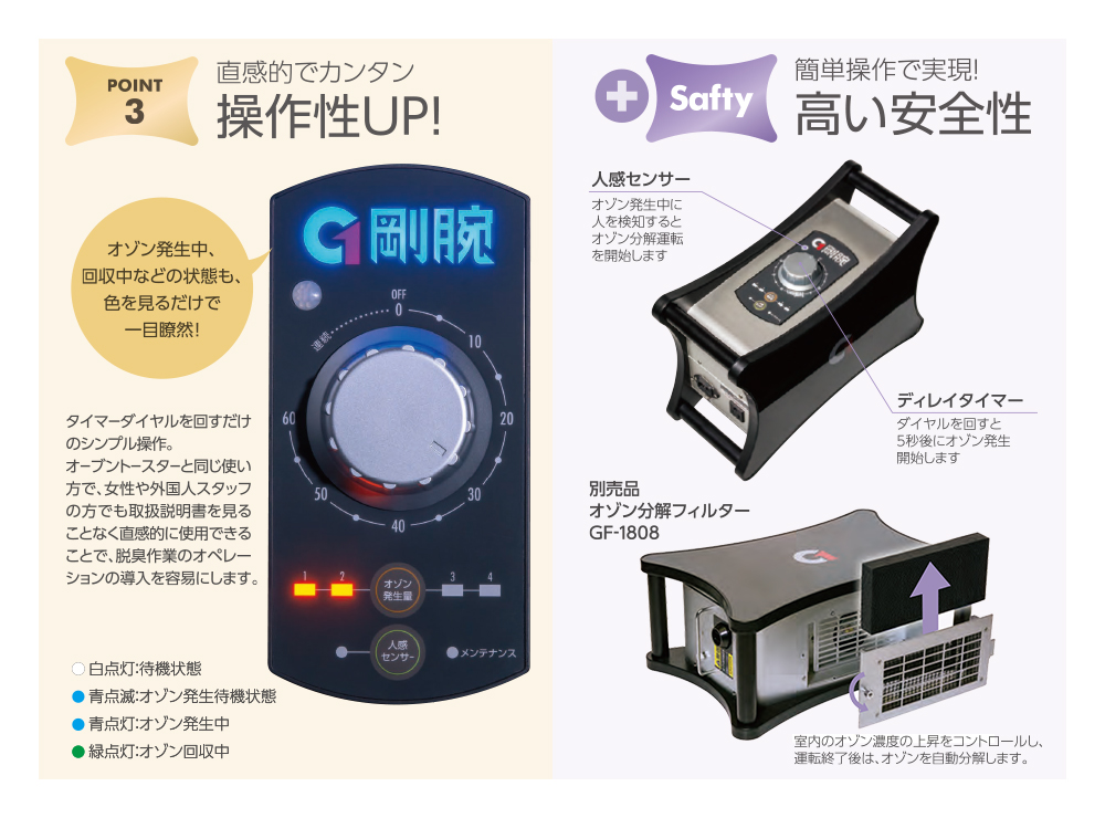オゾン脱臭機 剛腕1400 GWN-1400FR 業務用 脱臭機