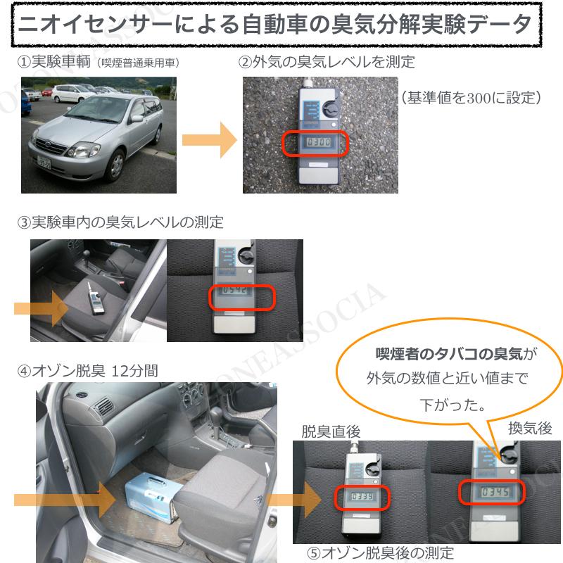 剛腕300 GWN-300CT 自動車向けオゾン脱臭器
