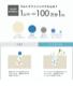 【日本製・NANO-JET(ナノジェット)BLACKEDITION】マイクロナノバブルシャワーヘッド マイクロナノバブル約1億5,940ポイント4700万個/1ccウルトラファインバブル  塩素除去シャワー