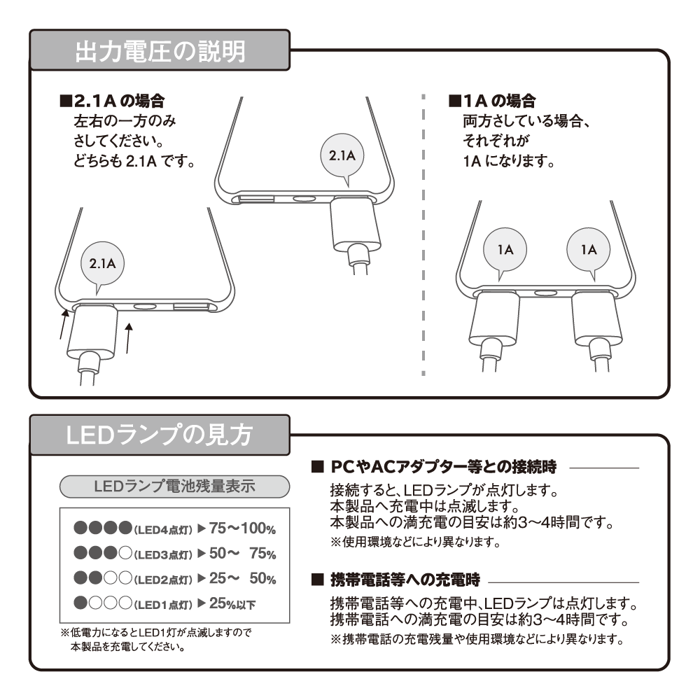 FukuFukuNyanko ふわりモバイルバッテリー(5000mAh)