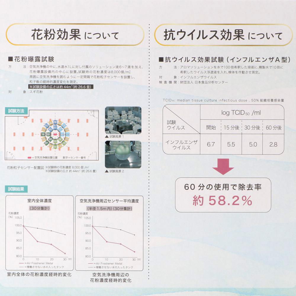 FukuFukuNyanko 空気洗浄機