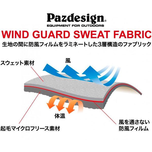 WIND GUARD PANTS �(ウィンドガードパンツ�)