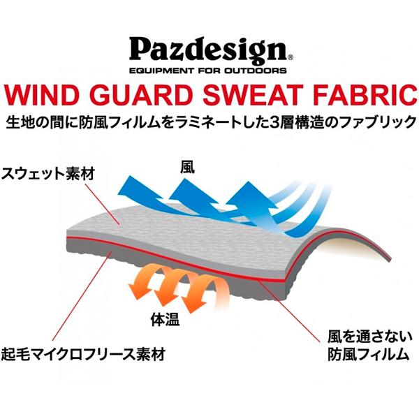 WIND GUARD PULL PARKER(ウィンドガードプルパーカー)