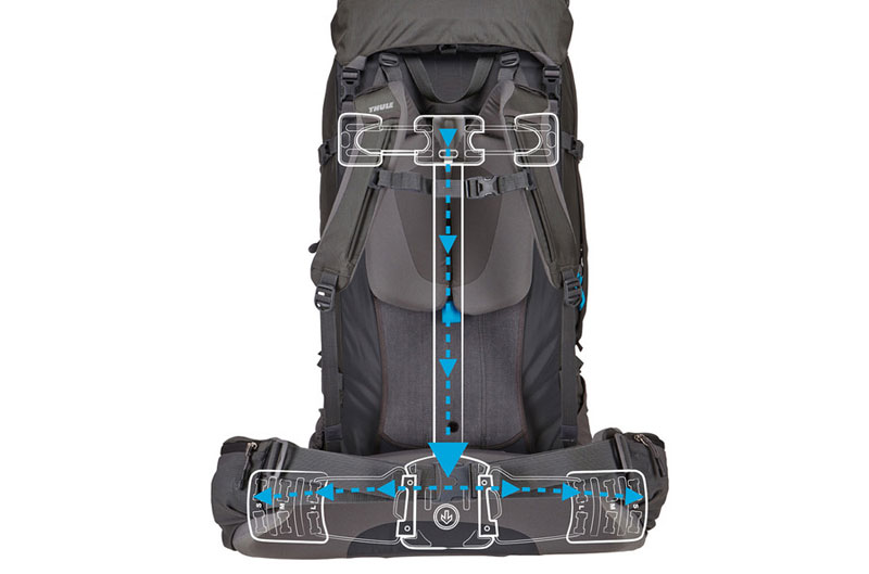 Thule Guidepost 65リットル 女性用バックパッキング・パック リュックサック - Dark Shadow/Slate (206502)