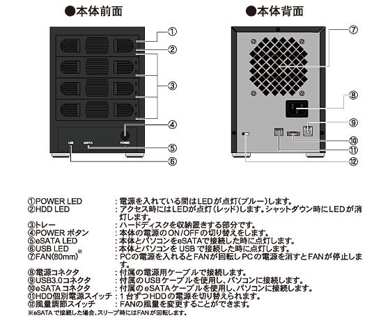 MARSHAL HDD TOWER 4 USB3.0/eSATA 4Bay 8TB対応確認済み外付けHDDケース (MAL-3035SBKU3)