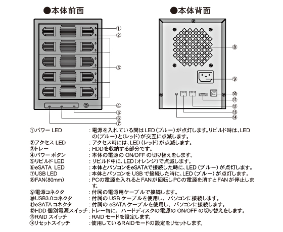 MARSHAL RAID TOWER5 3.5インチ/2.5インチSATA HDD 5台搭載可能 RAID外付けケース (MAL355EU3R)
