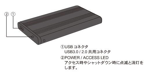 MARSHAL 2.5インチSATAハードディスクケース USB3.0/2.0 (MAL-3825SBKU3)