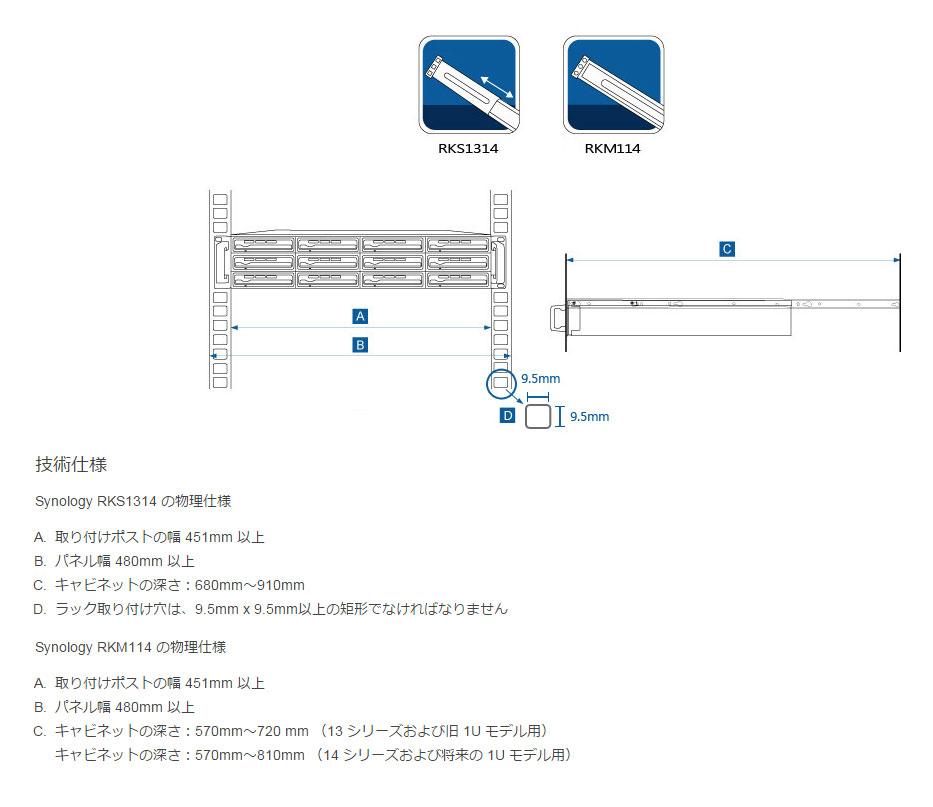 Synology 固定式レールキット Synology RackStation のラック取り付け用  (RKM114)