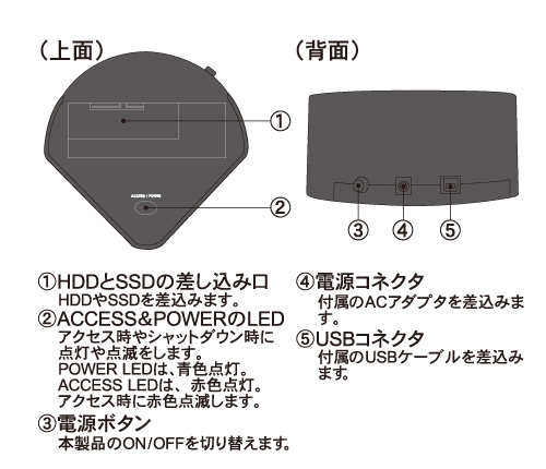 MARSHAL 大容量ハードディスク8TB対応 2.5/3.5インチSATA両対応クレードルスタンド USB3.0 (MAL-4935SBKU3)