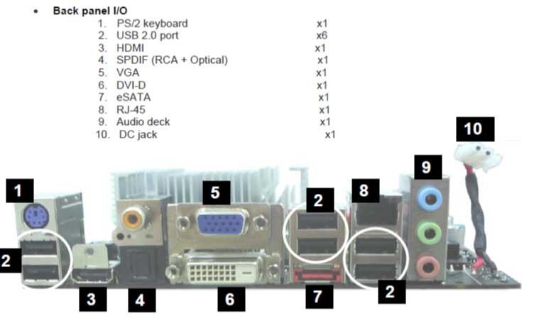 【初期不良対応のみ/限定特価品】ZOTAC/PCP Zotac ION N230 MiniITX AC バルク 288-FA108-004TA