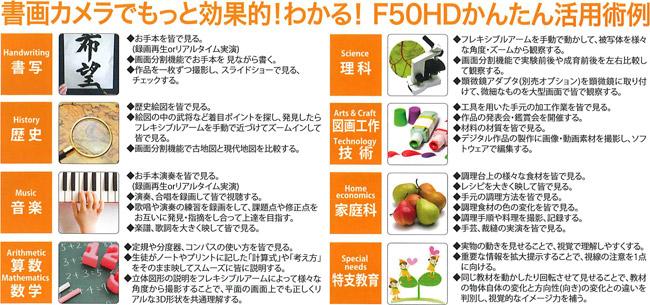 AVer Information フルHD1080p出力フレキシブルアーム採用書画カメラ (AV-F50HD)