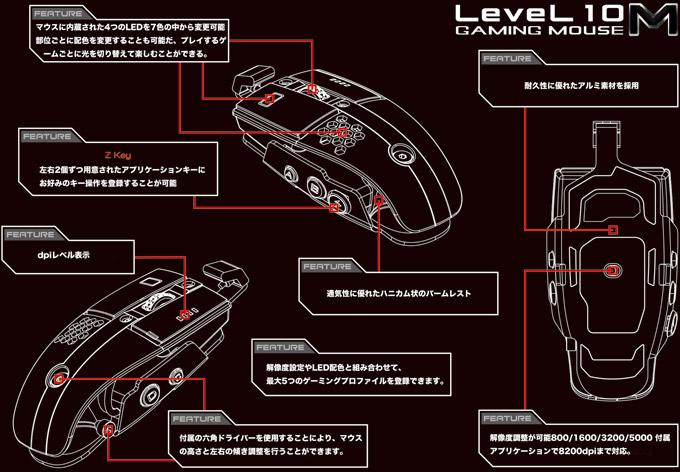 Thermaltake LEVEL 10 M BMWとコラボレーションしたゲーミングマウス (MO-LTM009DT)