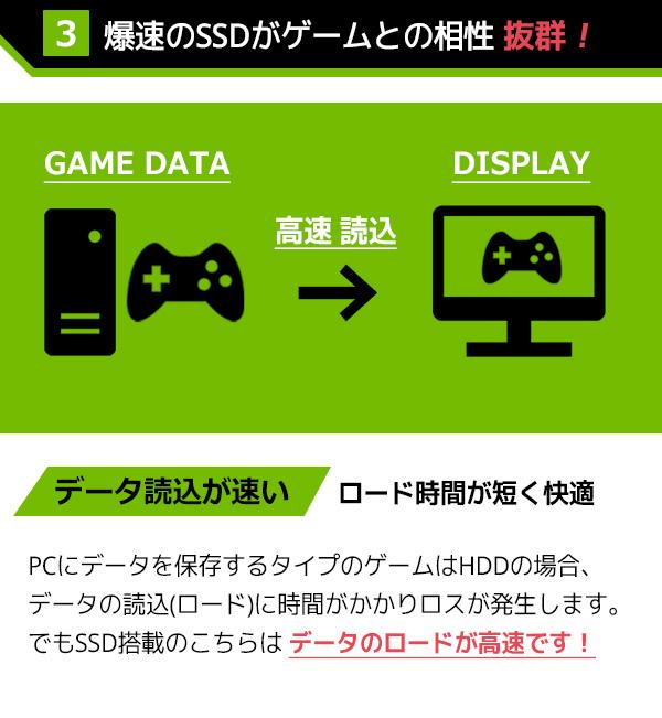 この価格で人気ゲーム対応! ゲーミングPC フォートナイト FF14 GT1030 デスクトップパソコン Office付き 中古 SSD Windows10 DELL Optiplex Core i5 8GBメモリ 中古パソコン 中古デスクトップパソコン