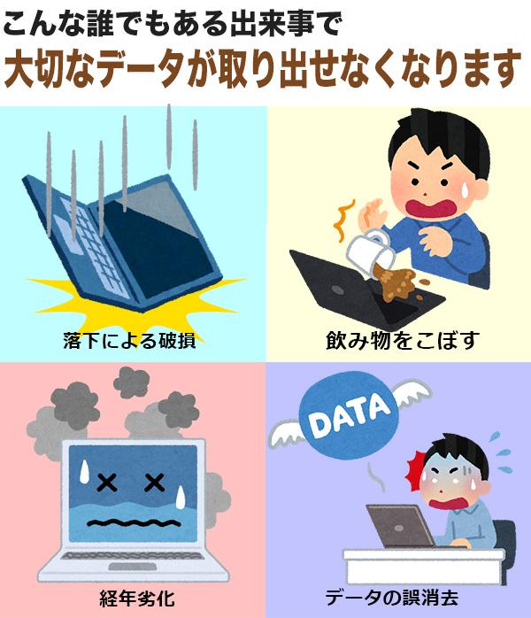 【1年プラン】データ復旧保証サービスオプション【単品購入不可】 対象外の方は購入申し込みを取消させて頂きます。