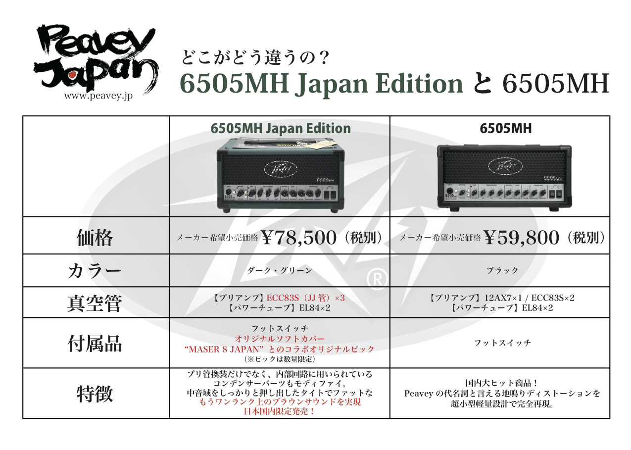 Peavey 6505 MH Japan Edition アウトレット品