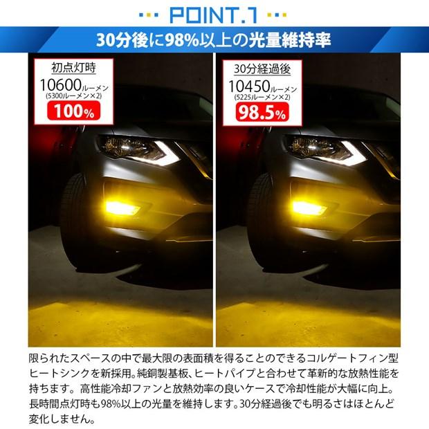 ☆単☆【GW SALE 9%OFF】LED MONSTER L10600 LEDフォグランプキットバルブ規格:H8/H11/H16共通・HB4・PSX26W