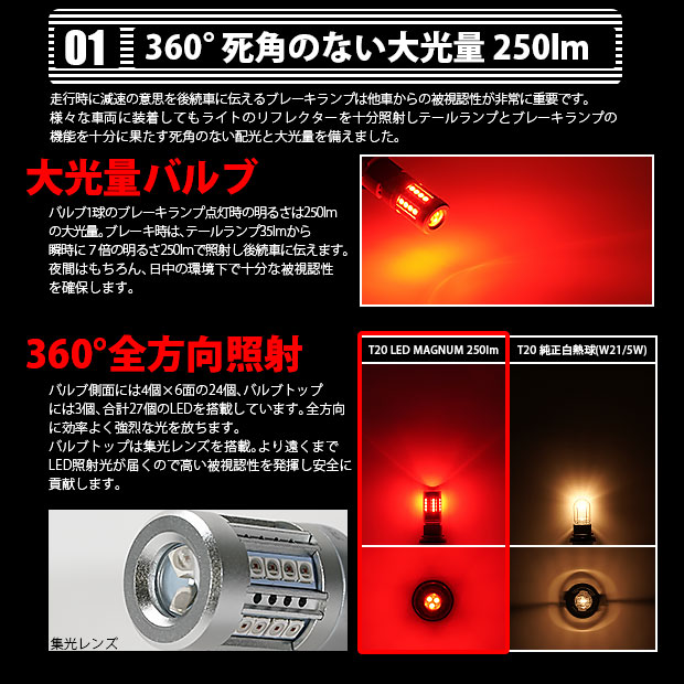 【即納】【メール便可】T20d LED MAGNUM 250lm/35lm テール&ストップランプ用ウェッジダブル LEDカラー:レッド  無極性 1セット2個入