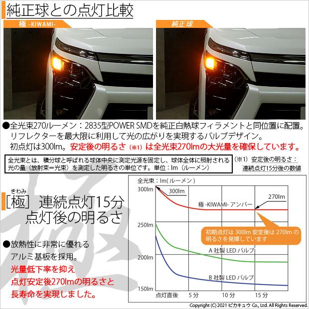 【即納】【メール便可】トヨタ ヴォクシー[80系 後期モデル]対応 ウインカーランプ(フロント・リア)用LED T20s 極-KIWAMI-(きわみ) 270lm ウェッジシングル ピンチ部違い対応 LEDカラー:アンバー 無極性 1セット2個入