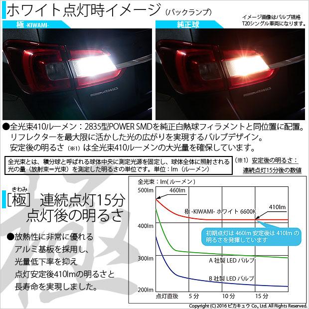 【GW SALE 9%OFF】【メール便可】S25s[BA15s] 極-KIWAMI-(きわみ) 410lm シングル口金球 ピン角180° LEDカラー:ホワイト6600K 無極性 1セット2個入